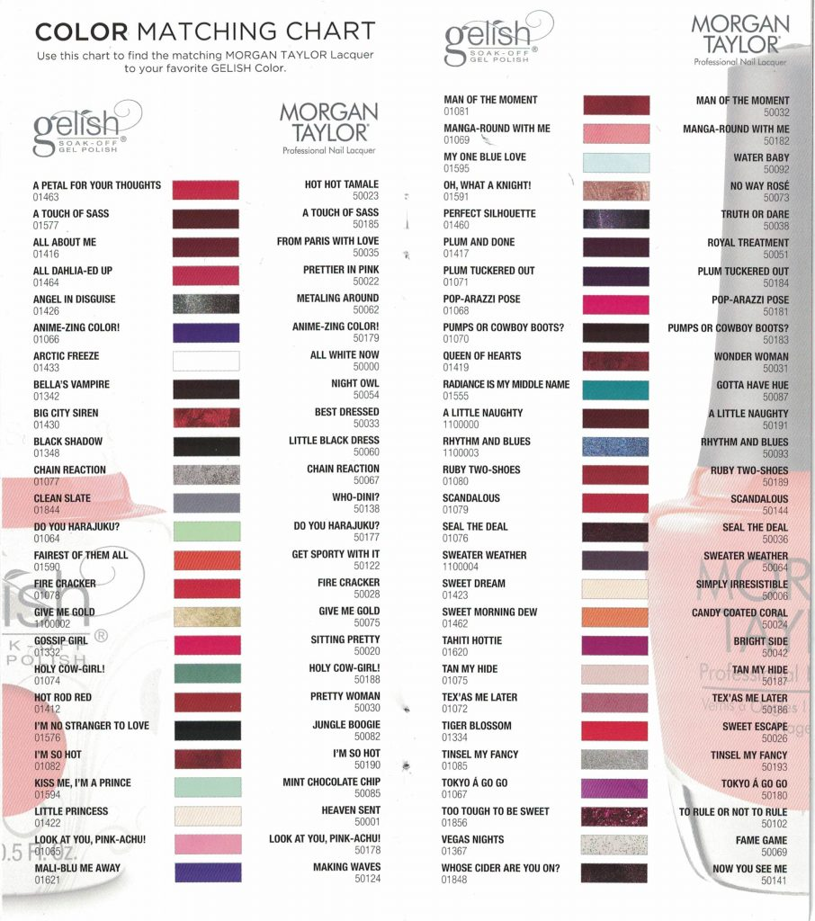 Gelish Morgan Taylor Matching Chart